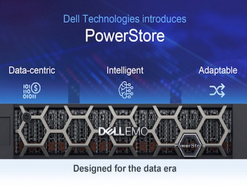 Why PowerStore for Microsoft SQL?